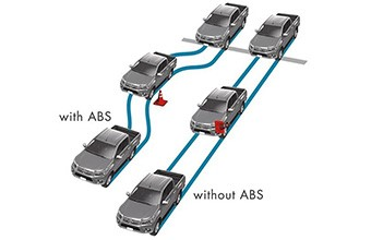 Abs Only Supports The Driver S Control Of Vehicle And It Is Not A Subsute For Responsibility To Drive At Ropriate